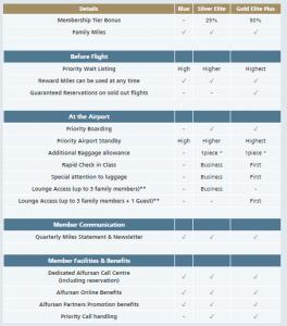 alfursan-benefits
