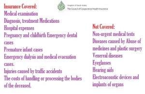 cchi-medical-insurance-covered