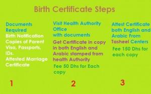 Birth certificate procedure in uae
