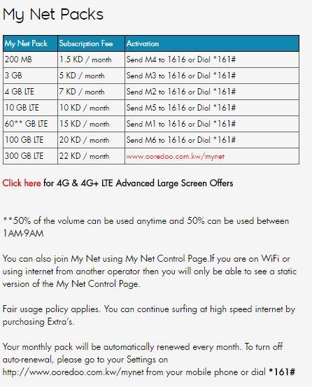Ooredoo Mynet Internet Plans 4g LTE | Arabian Gulf Life