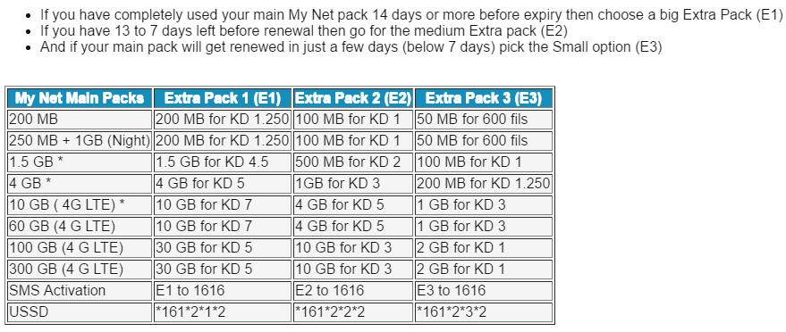 mynet-extra