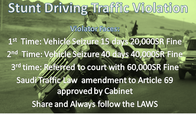 Traffic Violation Law of Stunt driving
