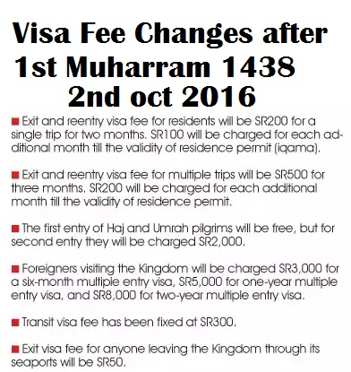 SR 2000 Family Visit Visa Fee