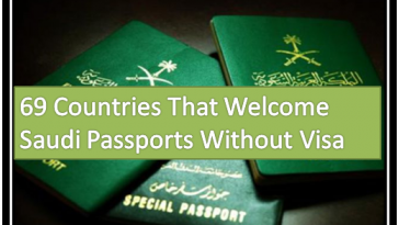 visa-free-countries-for-saudis