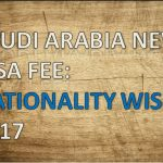 SAUDI ARABIA VISA FEE: NATIONALITY WISE