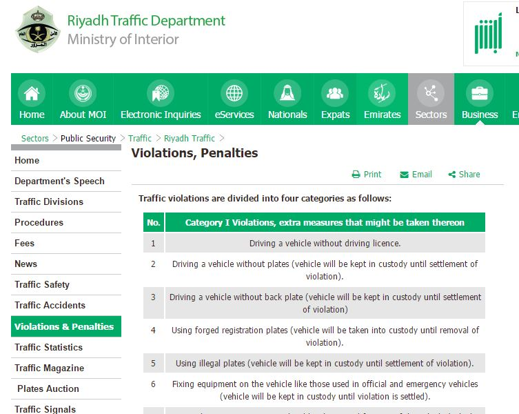 riyadh-traffic-department