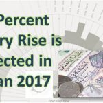 1.8 Percent Salary Rise is Expected in Oman 2017