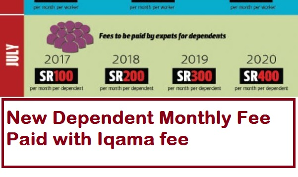 NEW DEPENDENT MONTHLY FEE PAID WITH IQAMA FEE | Arabian Gulf
