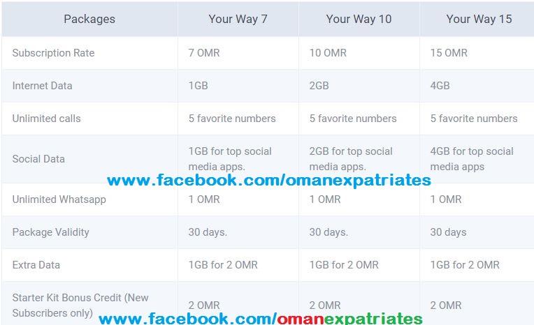 Omantel Hayyak Whatsapp