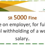 What are Salary Delay Fines on Employers in Saudi Arabia?