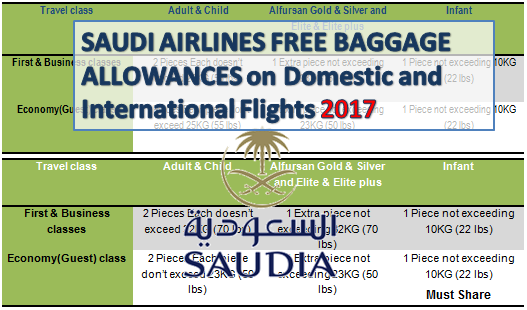 SAUDI AIRLINES FREE BAGGAGE ALLOWANCES