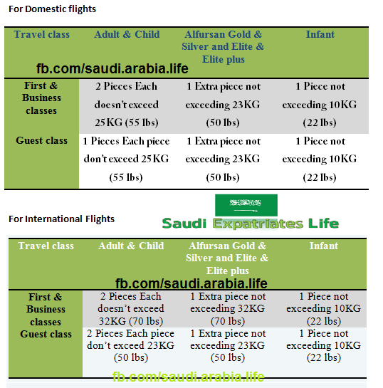 Saudi Airlines Free Baggage Allowances Arabian Gulf Life