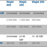 Mobily Postpaid Wajid 200, 300, 400, 20 Packages