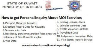 Kuwait Travel Ban Check