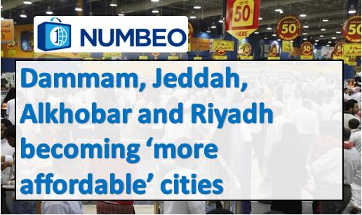 Dammam, Jeddah, Alkhobar and Riyadh Gaining Affordable Status, Survey