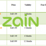 Zain 3 Months Internet Plus Plans