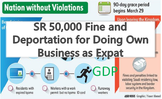 SR 50,000 Fine and Deportation for Doing Own Business as Expat
