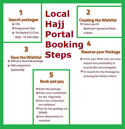 local hajj booking 2020